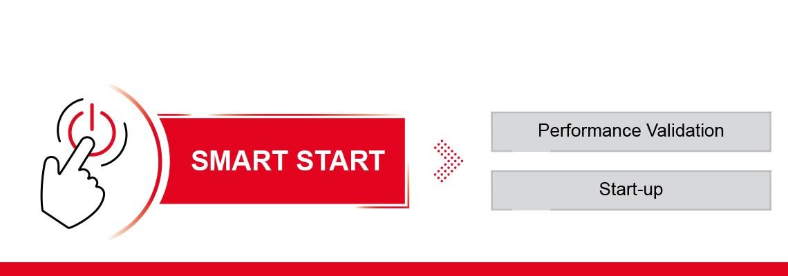 Descubra Smart Start por Desoutter, desde la instalación y programación de sus nuevas herramientas industriales de control de la producción y validación del rendimiento.